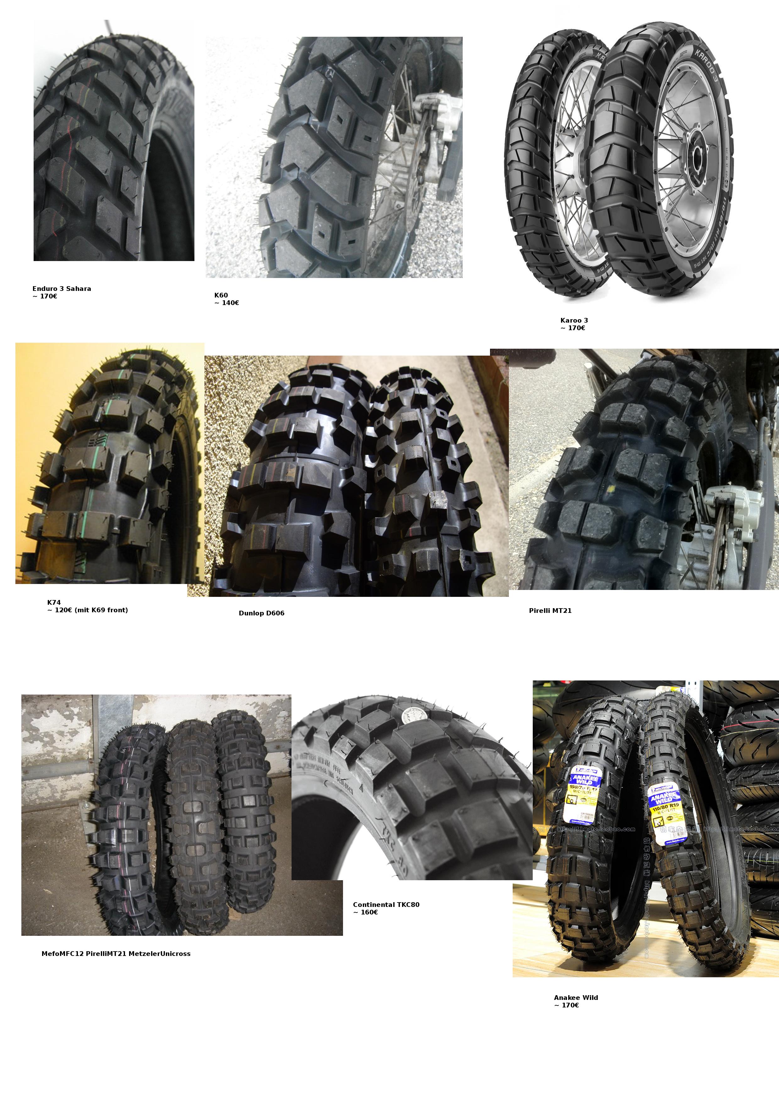 https://web6.codeprobe.de/level_a/allow/TA/tires.png
